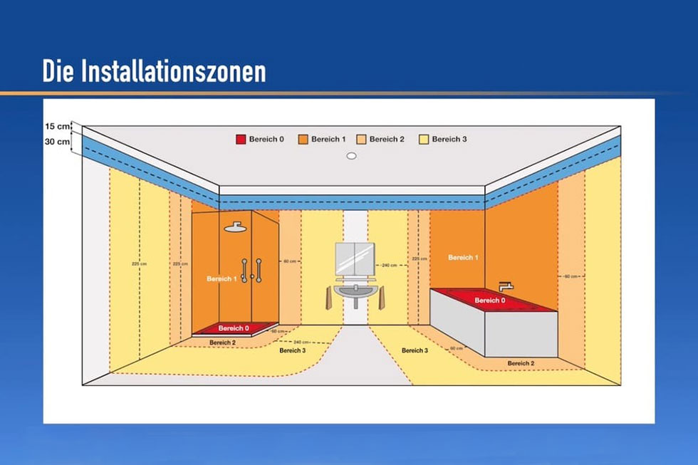 Elektroinstallation und Schutzbereiche im Badezimmer